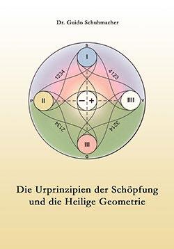Die UR-Prinzipien der Schöpfung und die heilige Geometrie - Dr. Schuhmacher